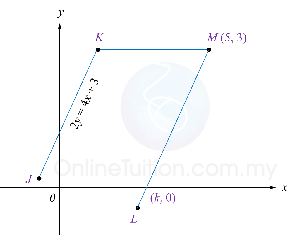 Matematik Spm 2018 Kertas 2 Soalan 7 8 Spm Matematik